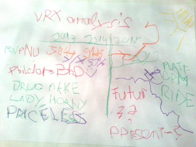 vrx analysis.jpg